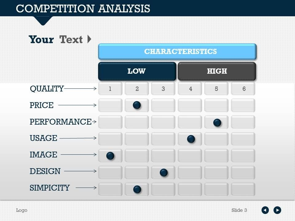 Competition Analysis 1 Powerpoint Analysis Graphic Design Tips Competitor Analysis