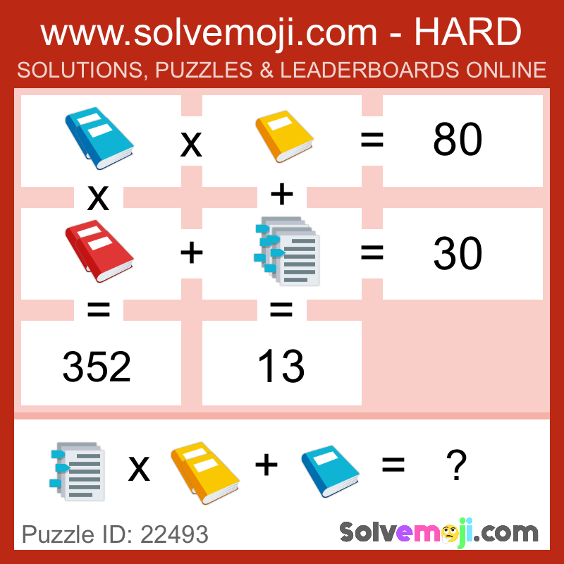 Emoji math puzzles, can you solve it? | การศึกษา | Maths
