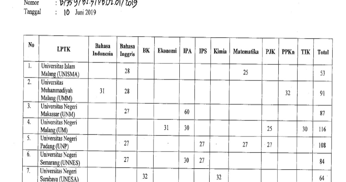 Antarimedia Com Pelaksanaan Pretes Ppg Dalam Jabatan Yang Sudah Dilaksanakan Kurang Lebih Satu Bulan Yang Lalu Itu Banyak Sekali D Pendidikan Guru Matematika