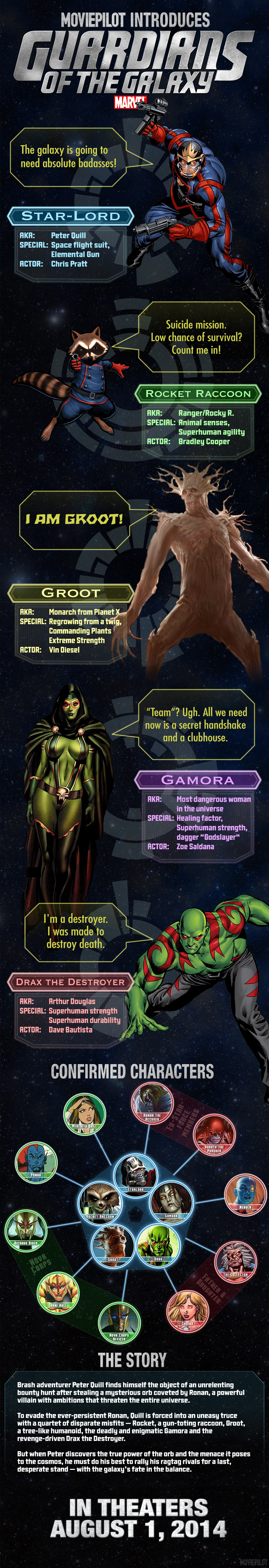 Guardians-of-the-Galaxy-Infographic.jpg 921×5,368 pixels