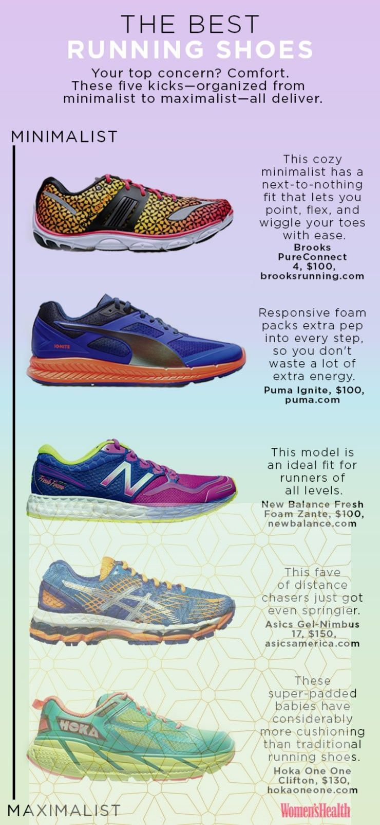 new products 5b22c e5262 Simple and Crazy Tips and Tricks  Shoes Ballerinas Crochet Baby balenciaga  shoes neon.Shoes Comfortable Fashionable slip on shoes style.