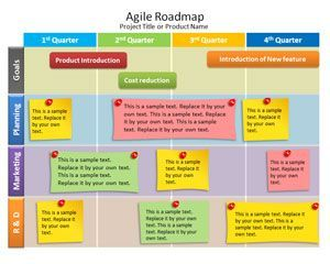 Free Agile Roadmap Powerpoint Template Is A Scrum Agile Template