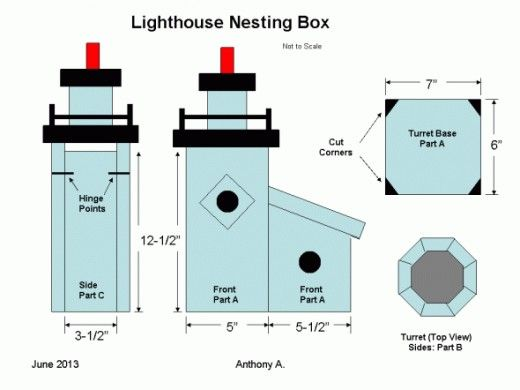 how to build a lighthouse birdhouse: decorative birdhouse design