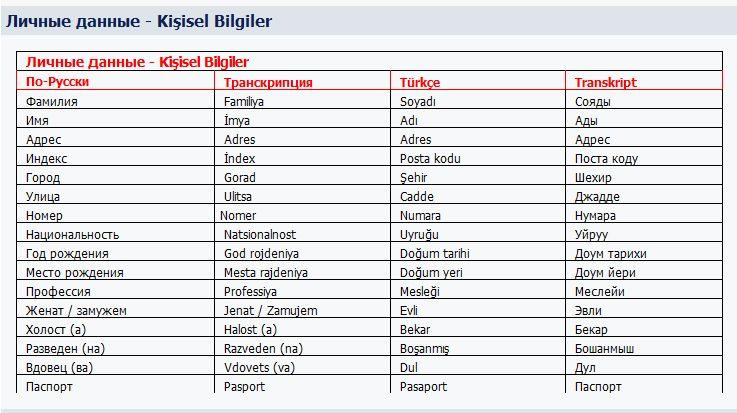 турецкие картинки с переводом фактура этого материала