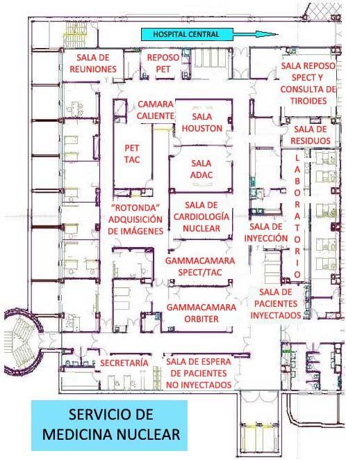 Plano Medicina Nuclear Hospital Pinterest Medicina