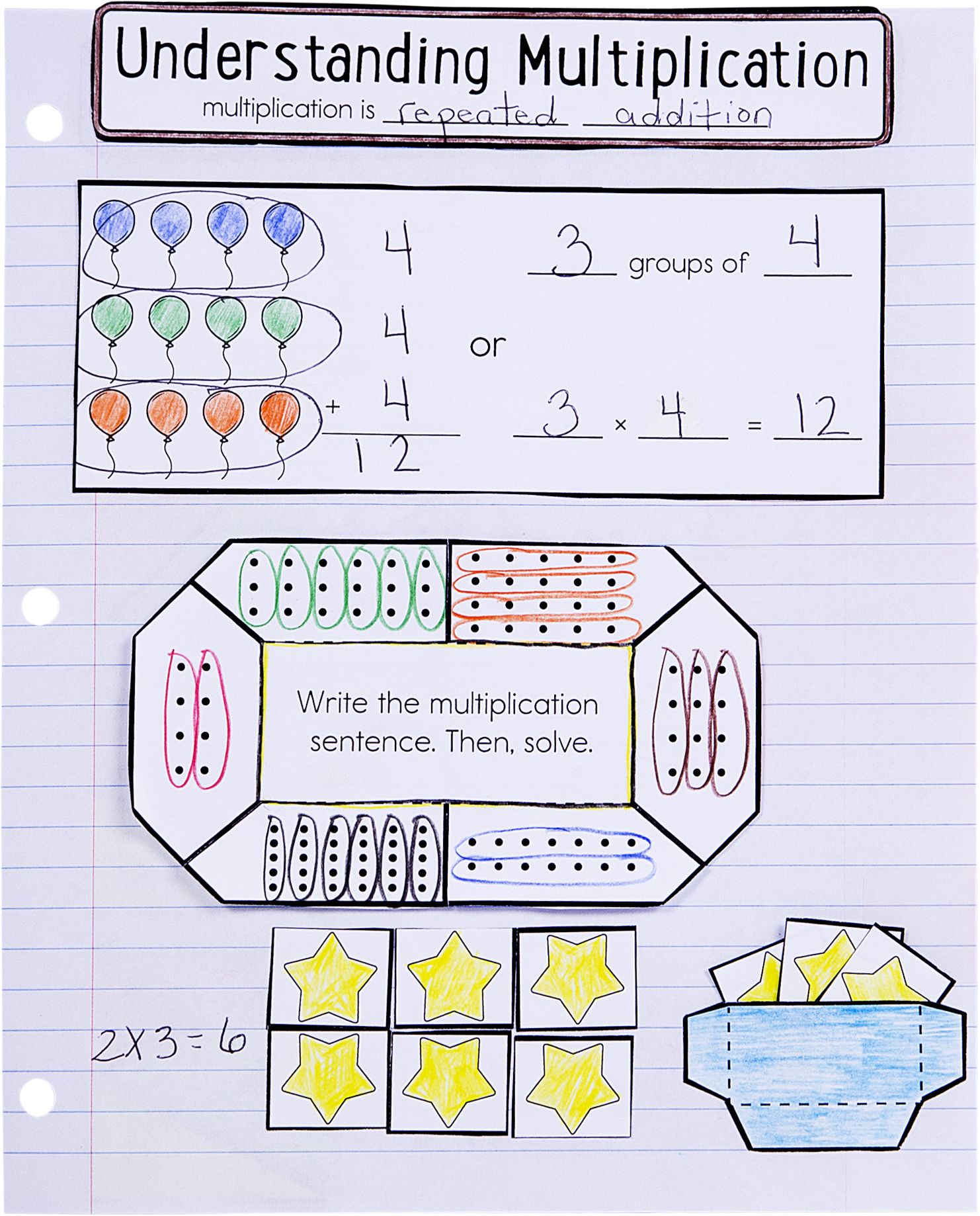 Increase Understanding Of Multiplication Concepts With