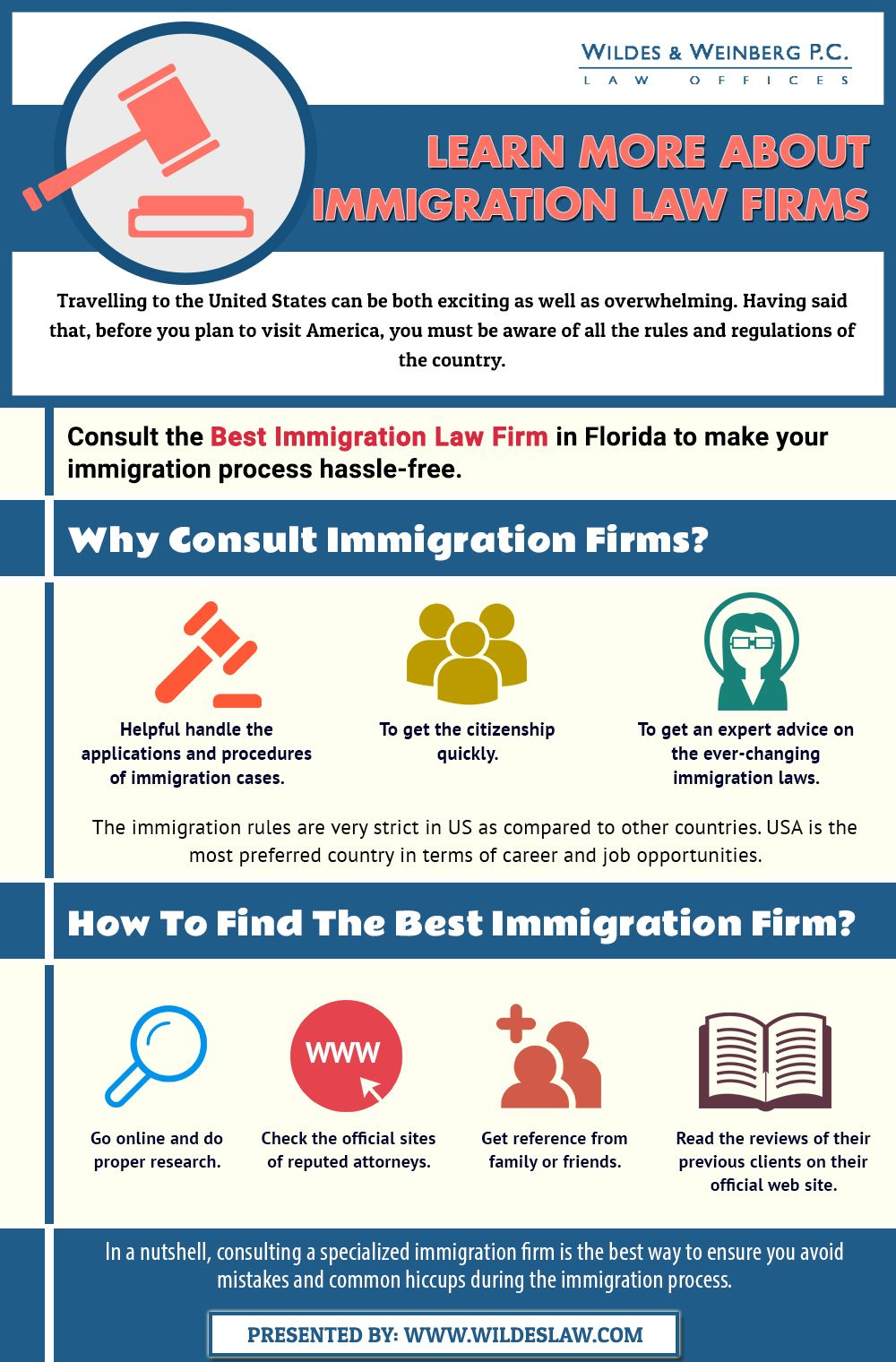 IMMIGRATION LAW FIRM, ATTORNEYS & LAWYERS MIAMI, FLORIDA