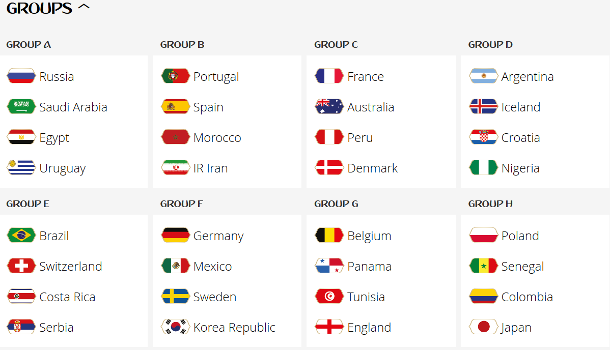 image about Yahoo Printable Bracket named fifa world-wide cup 2018 plan a Globe cup plan, Entire world
