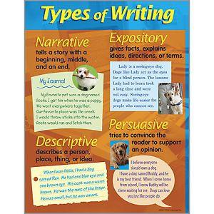 Descriptive and narrative essay