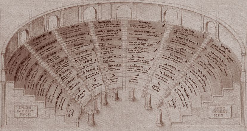 Camillo memory theatre in a Kircher drawing