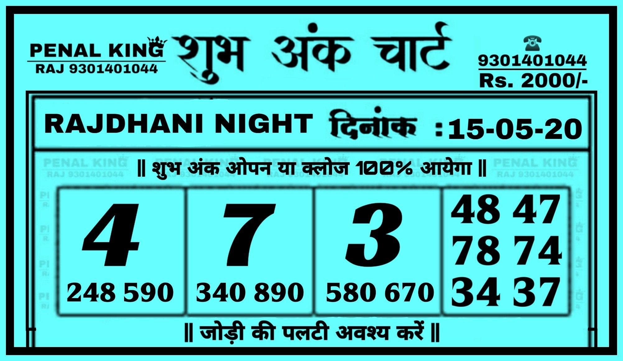 Rajdhani Night 15 05 2020 Subh Ank Chart Free Kalyan Chart Kalyan Tips Touch math single digit addition