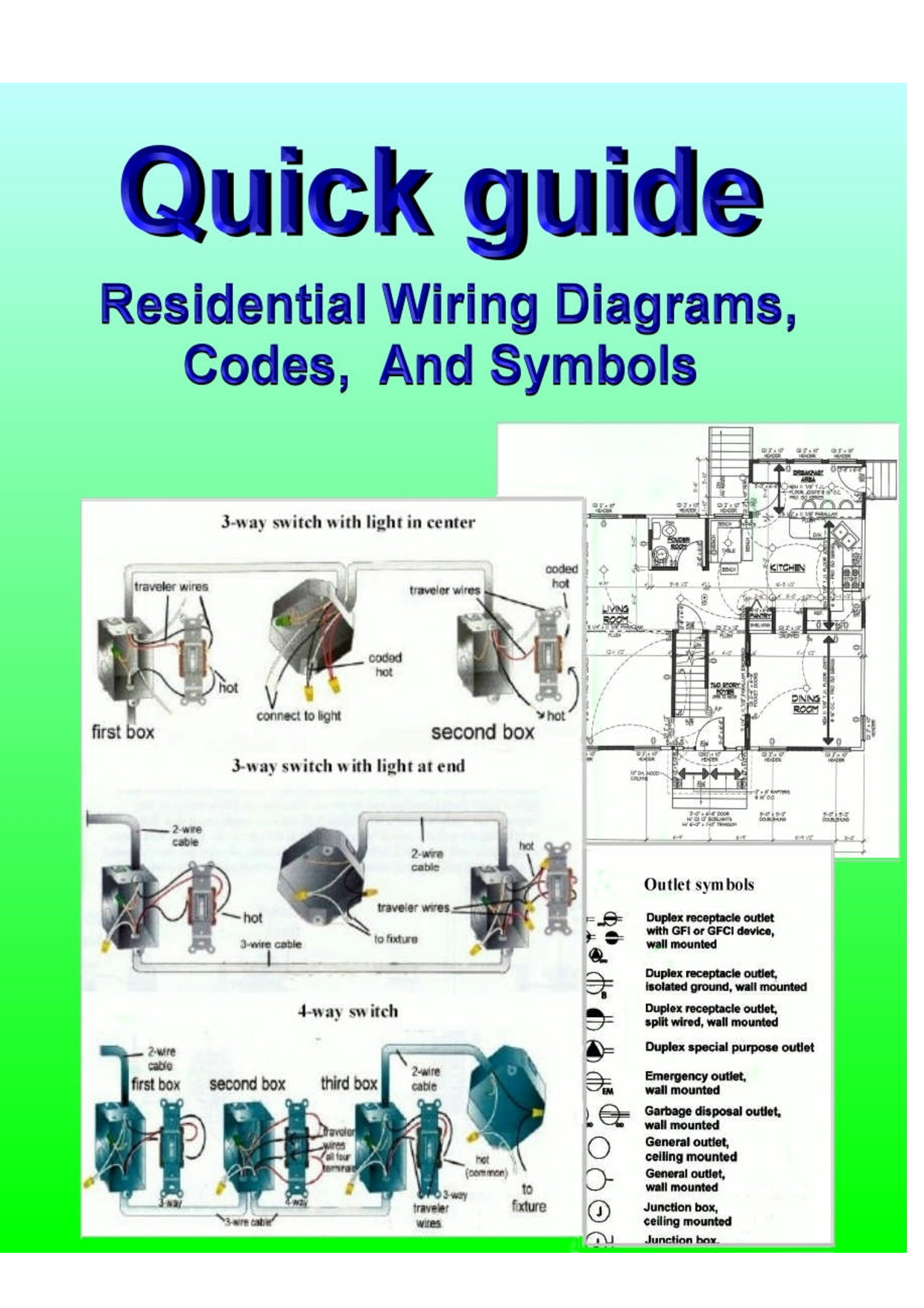 a step by step home wiring guide with diagrams, symbols, and electrical  codes