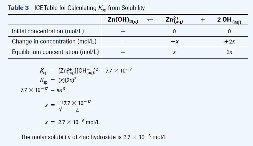 Ice table for calculating ksp from solubility general organic chemistry calculator also mcat rh pinterest