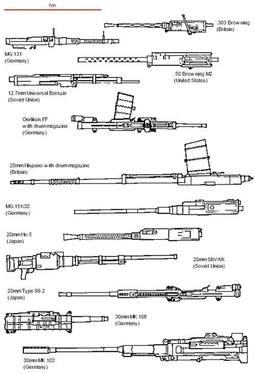 Aircraft machineguns