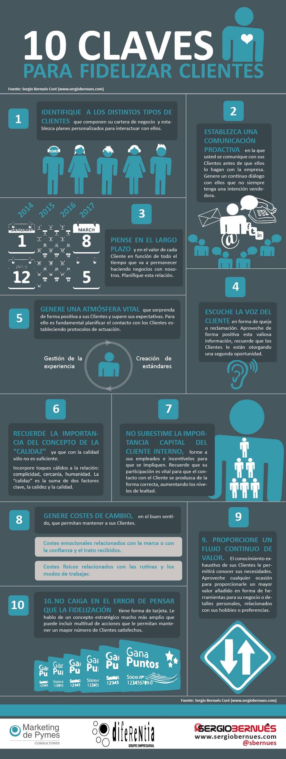 10 Claves Para Fidelizar A Los Clientes Marketing Marketing En Internet Estrategias De Marketing