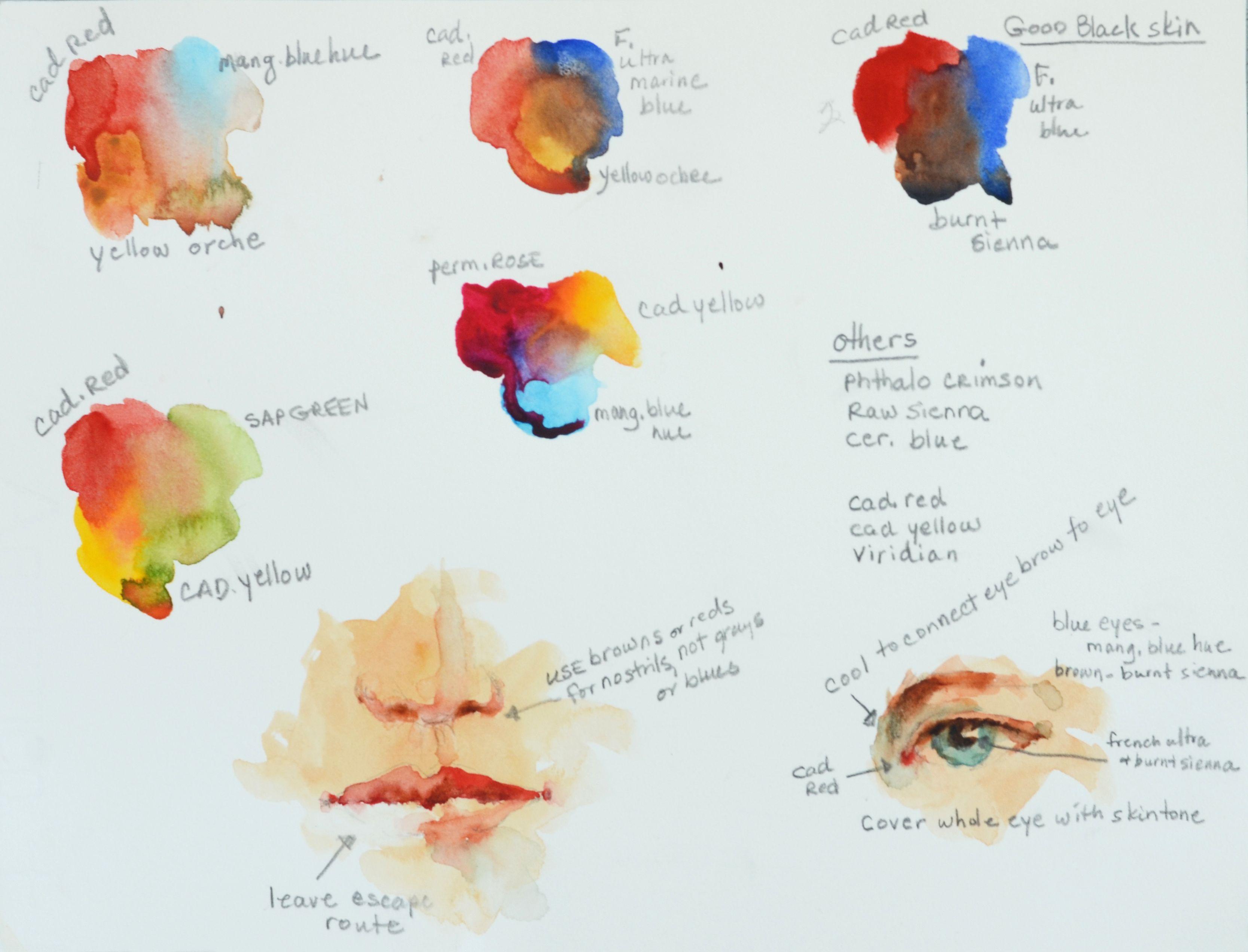 Z Page 23 Jpg 3335 2544 Watercolor Skin Tones Watercolor