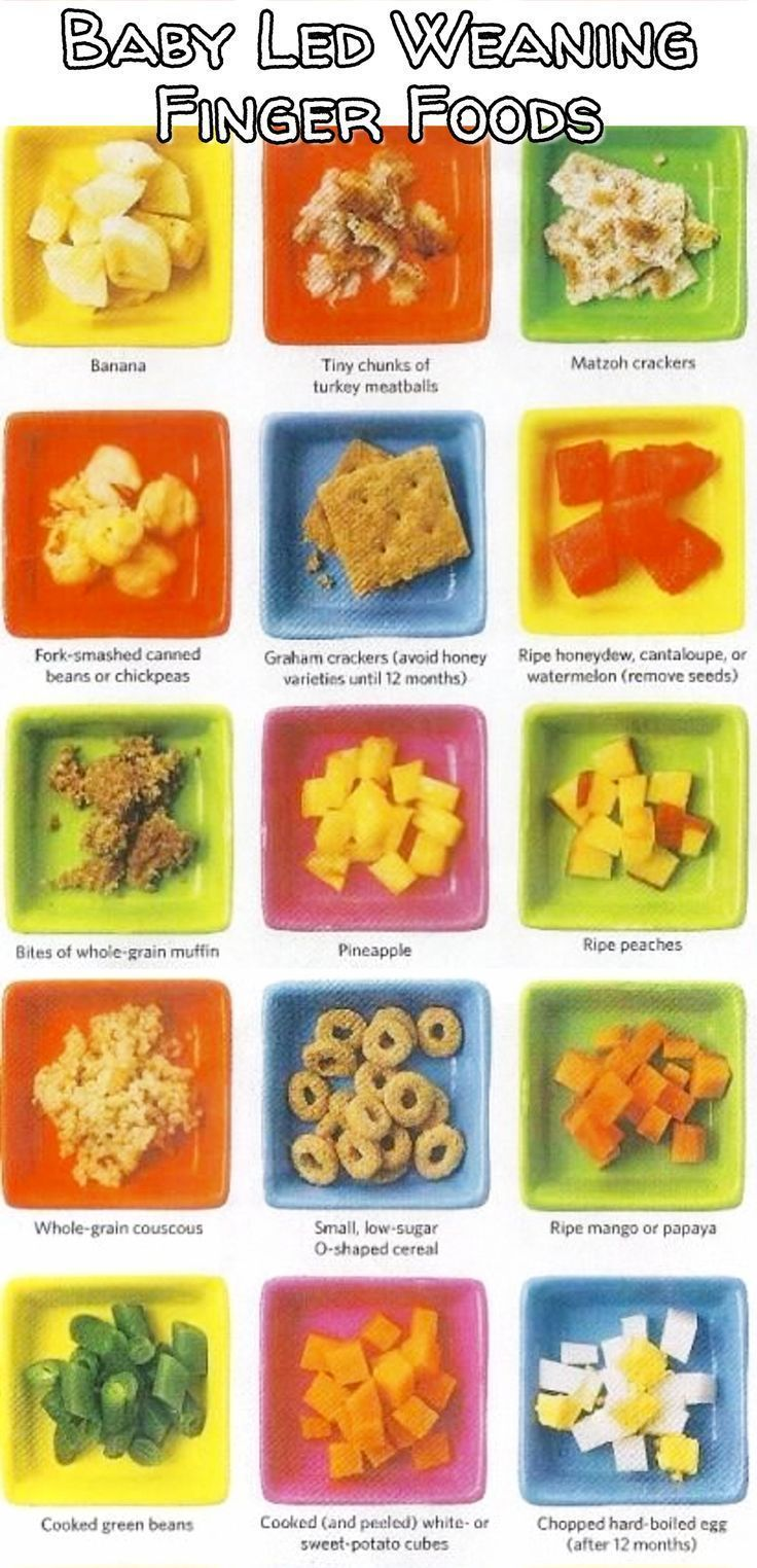 Baby Led Weaning Finger Foods and baby serving sizes for ...