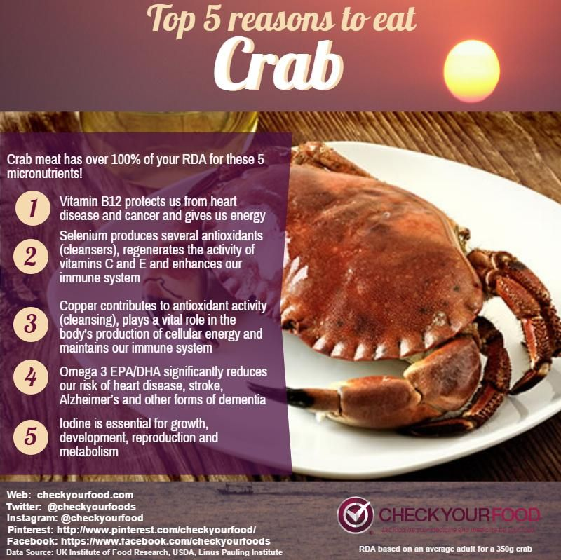 The Health Benefits Of Whole Crab Check Your Food Seafood Benefits Healthy Groceries Food