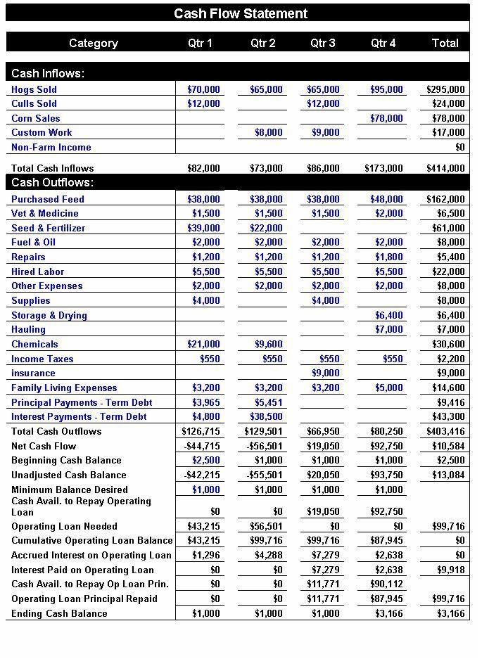 business cash flow worksheet