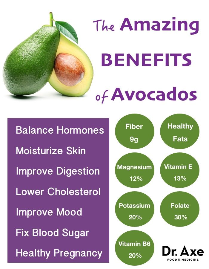 Top 9 Avocado Benefits (+ Nutrition Facts, Recipes & More ...