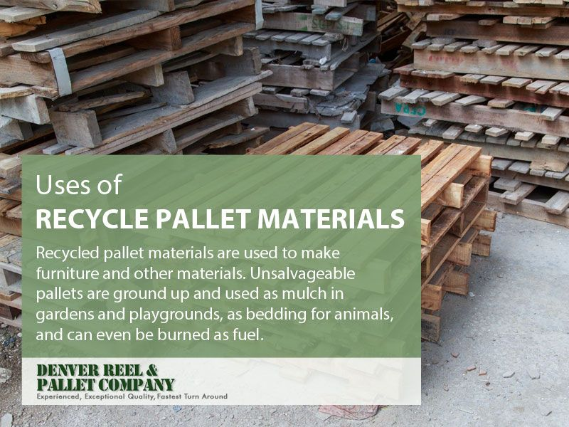 Uses of Recycle Pallet Materials - Recycled pallet ...