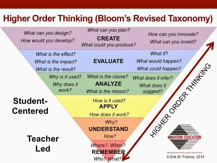 Questions for critical thinking bloom taxonomy