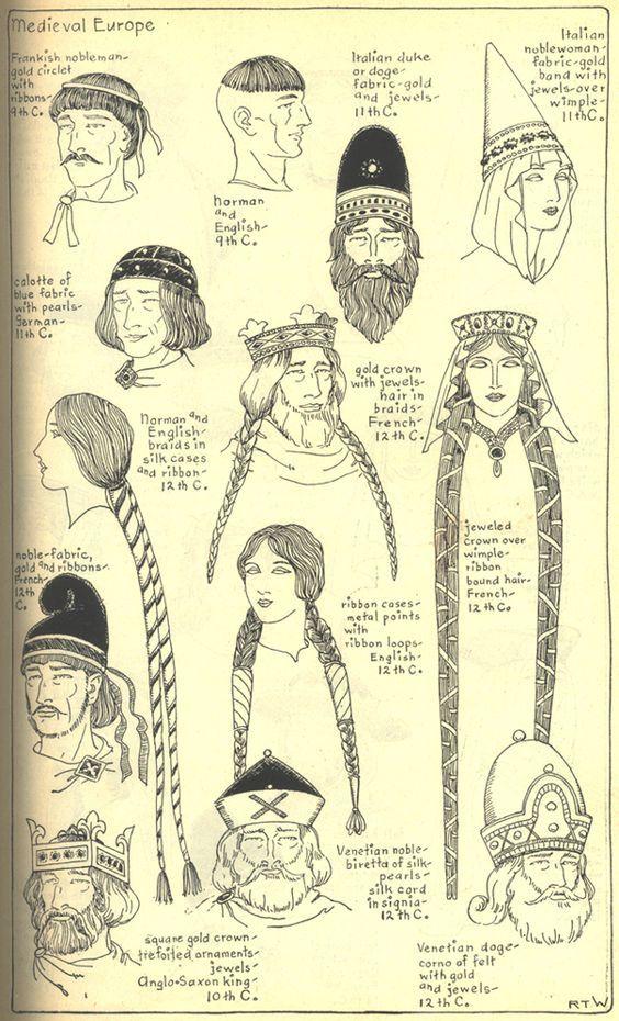 Village Hat Shop Gallery Chapter 7 Medieval Or Gothic Europe 49 G La Mode Medievale Costume Medieval Mode Historique