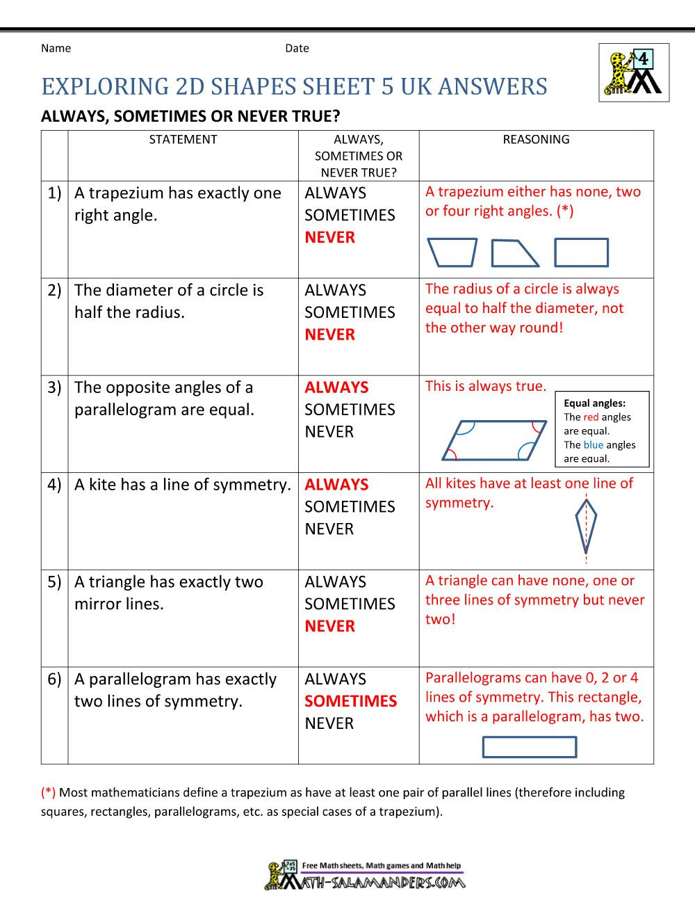 5 Understanding Elementary Shapes Class 6 Worksheet With Answers 2 In 2020 Math Worksheets Geometry Worksheets 4th Grade Math Worksheets