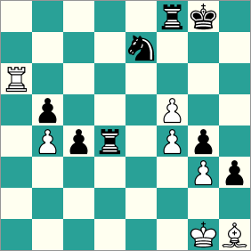 Chessworld Net Online Chess Game A Really Tough Game That Finally