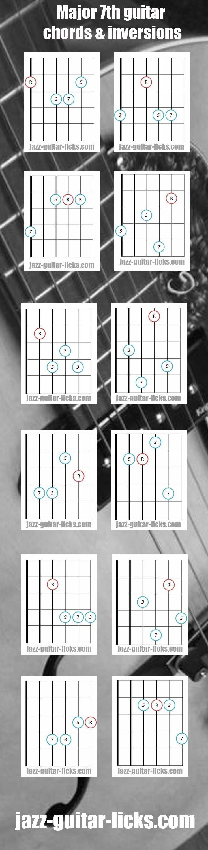 Major 7th Guitar Chords Inversions Guitarchords Guitar Tips