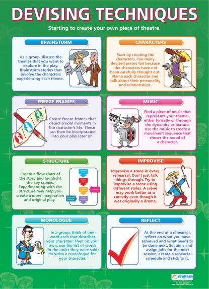 Devising Techniques | Drama Educational School Posters | Drama ...
