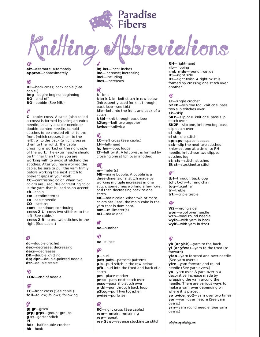 Abbreviations to English   Craft stuff   Pinterest   Stricken ...