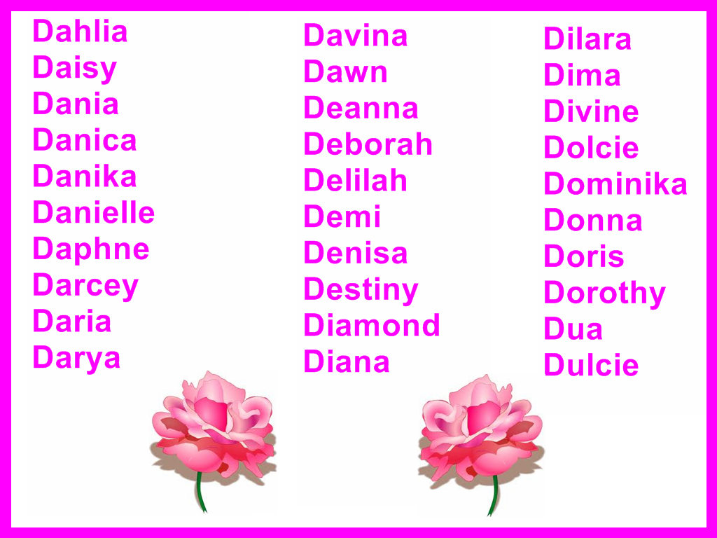 Girls names starting with D.Where they come from and what