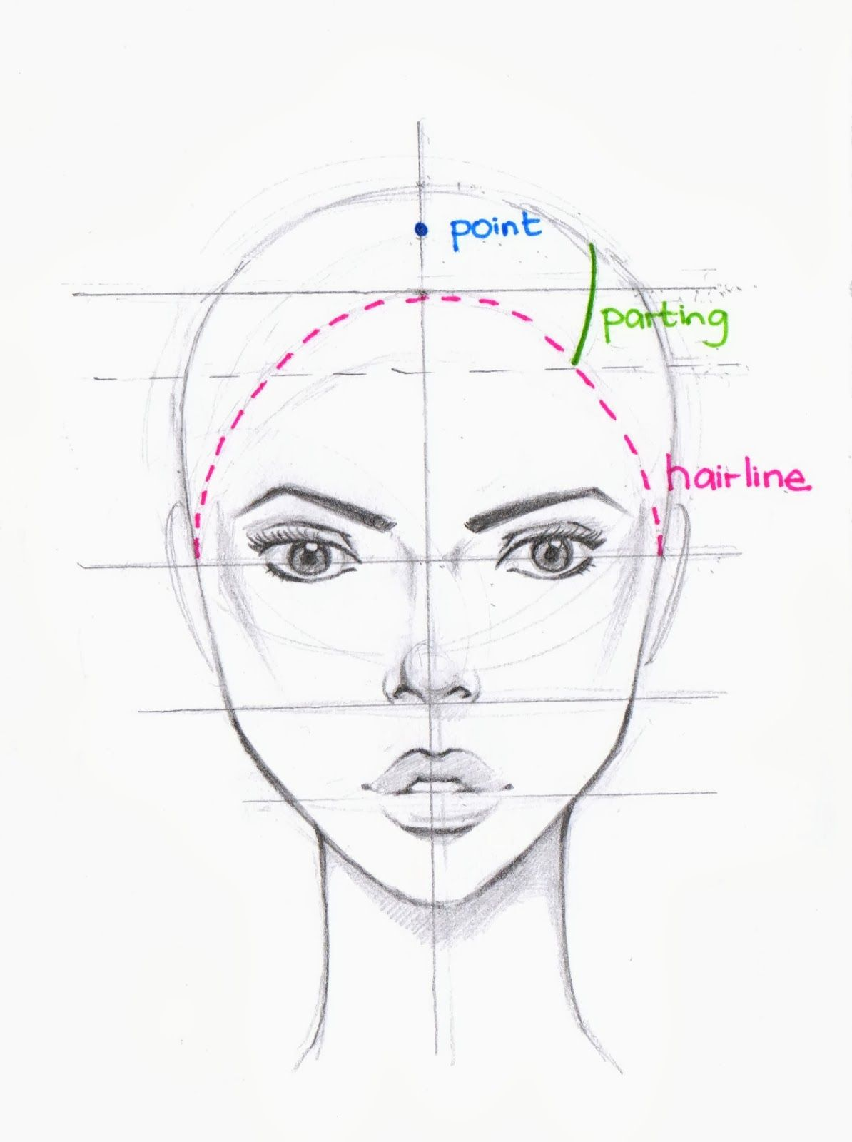 Fashion Sketch Face
