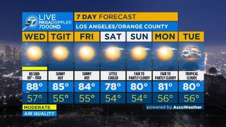 Southern California Weather Forecast Los Angeles Orange County Inland Empire Ventura County Los Angeles 7 Day Forecast Weather