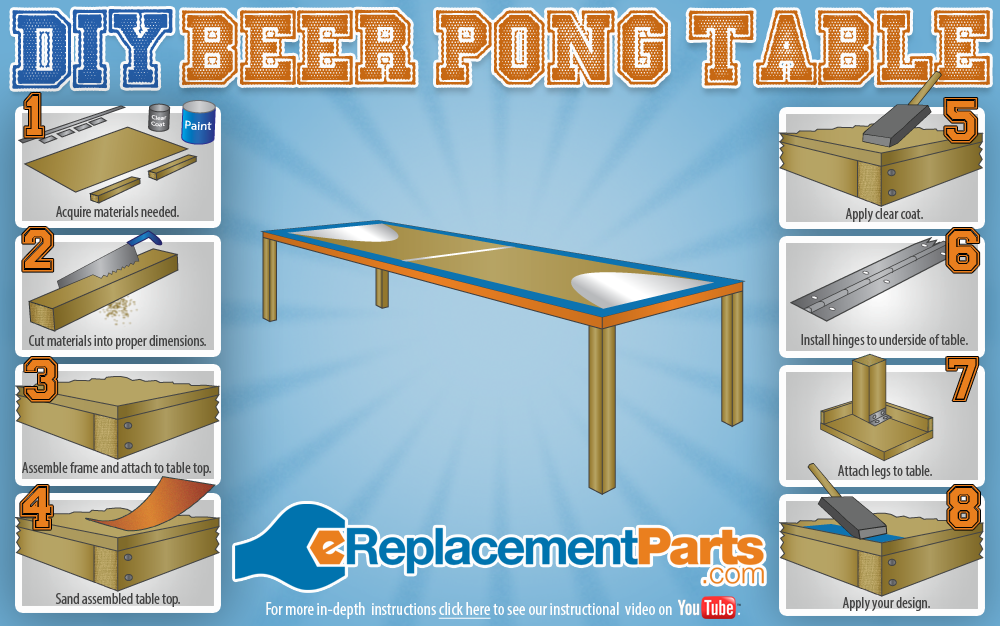 Make Your Own Beer Pong Table Ereplacementparts Com Diy Blog Diy Beer Pong Table Beer Pong Table Diy Beer Pong Tables