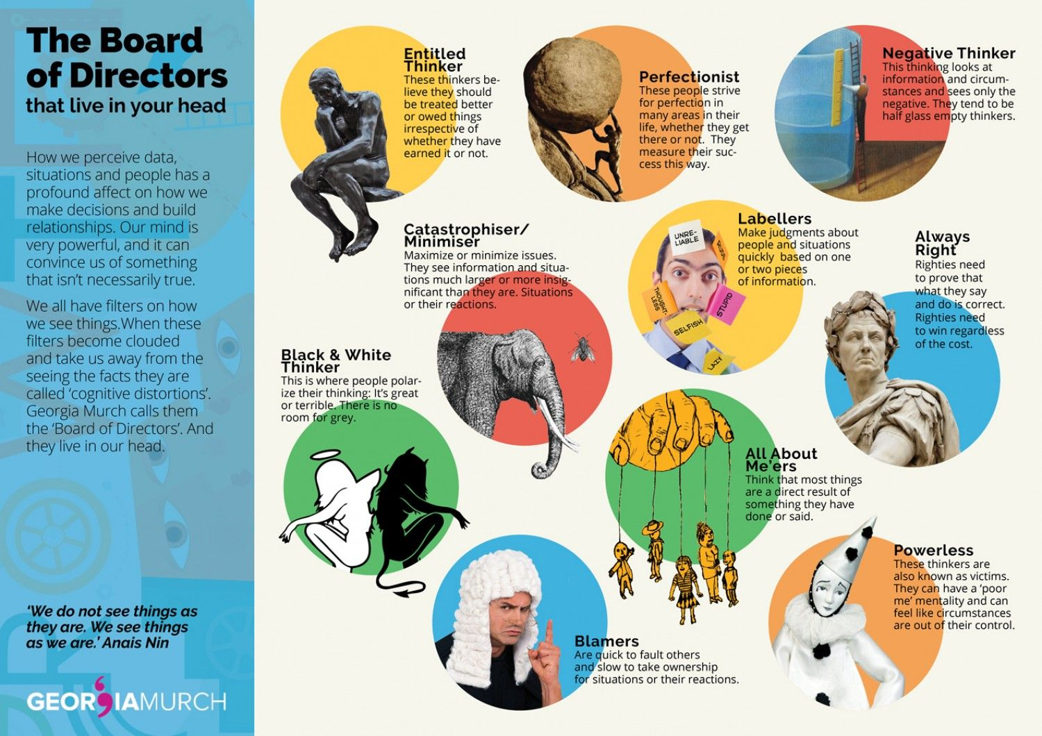 Cognitive Distortions The Board Of Directors That Live In Your Head Infographic