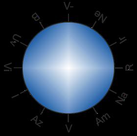 Pin En Graficos De Radiestesia