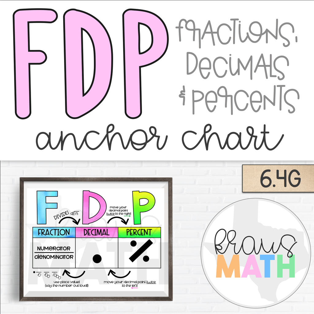 Fdp Fractions Decimals Amp Percents Poster Teks 6 4g