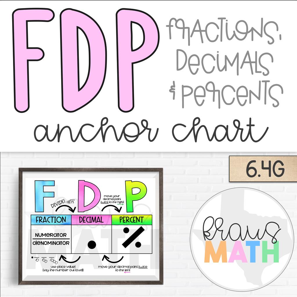 Fdp Fractions Decimals Amp Percents Poster Teks 6 4g