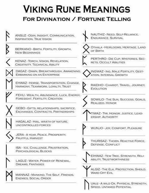 Pin By Luisito Alvarez On Tattoos Viking Symbols Viking Runes