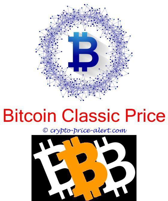 Bitcoin Price Chart Current Bitcoin Chart