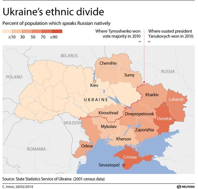 Russian Speaking Populations 72