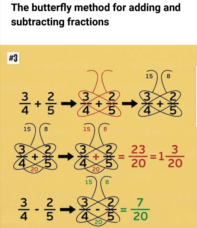 Math Tricks Image By Vidya Eda