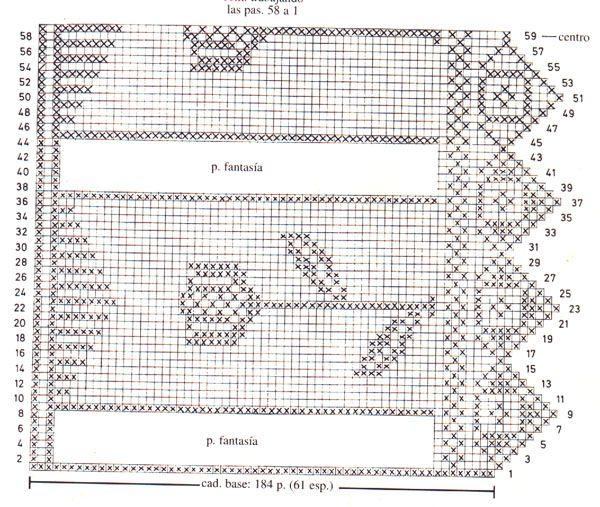 Cortinas De Baño Tejidas Al Crochet:Curtain Crochet Chart