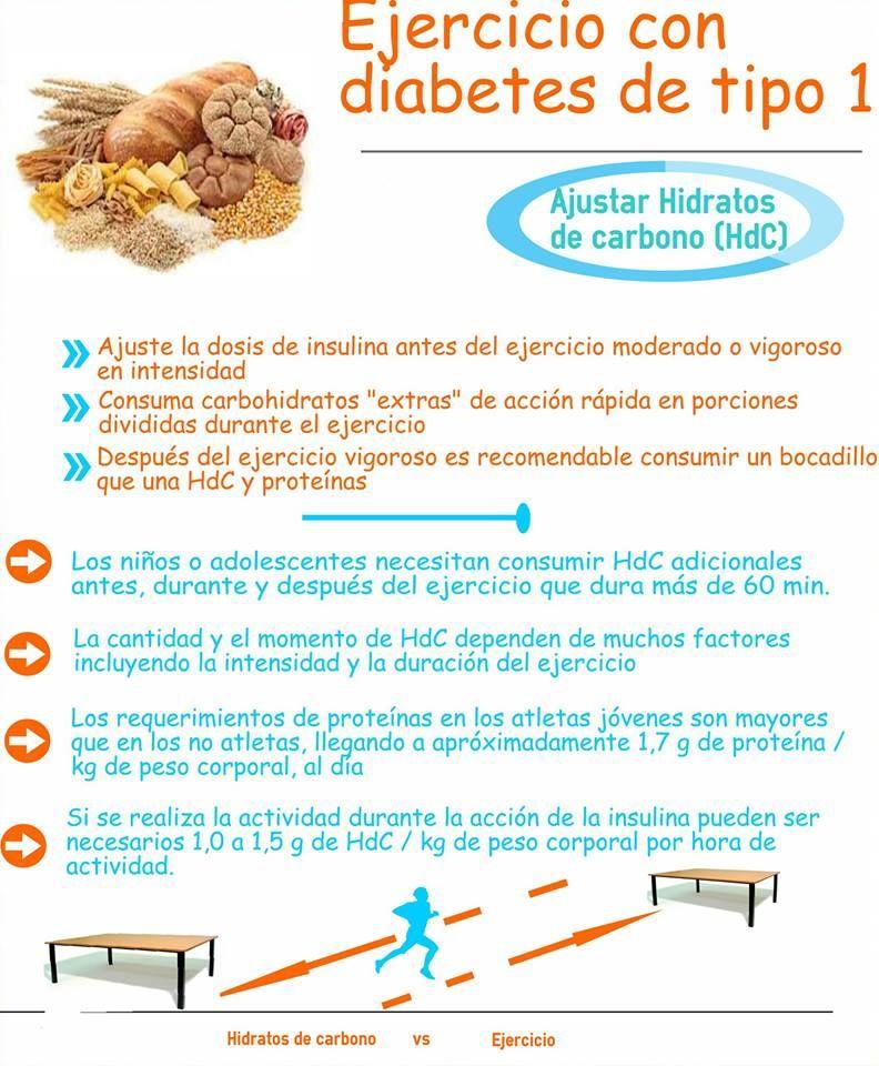 diabetes rápida por emedicina