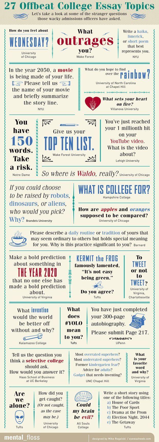 Essay topics for high school english