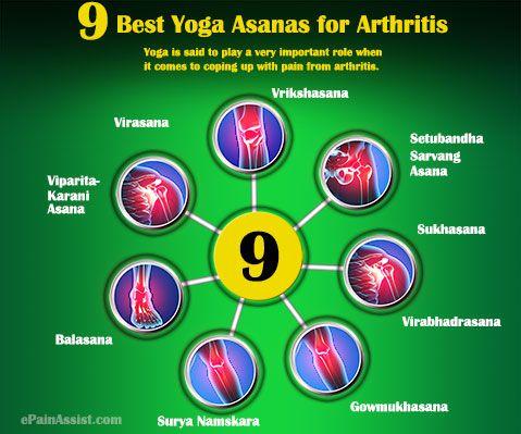 9 best yoga asanas for arthritissun salutation hero