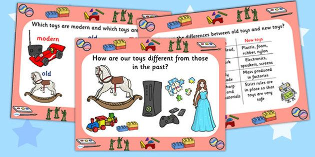Toys Then And Now Powerpoint 2016 Then Now School Toys