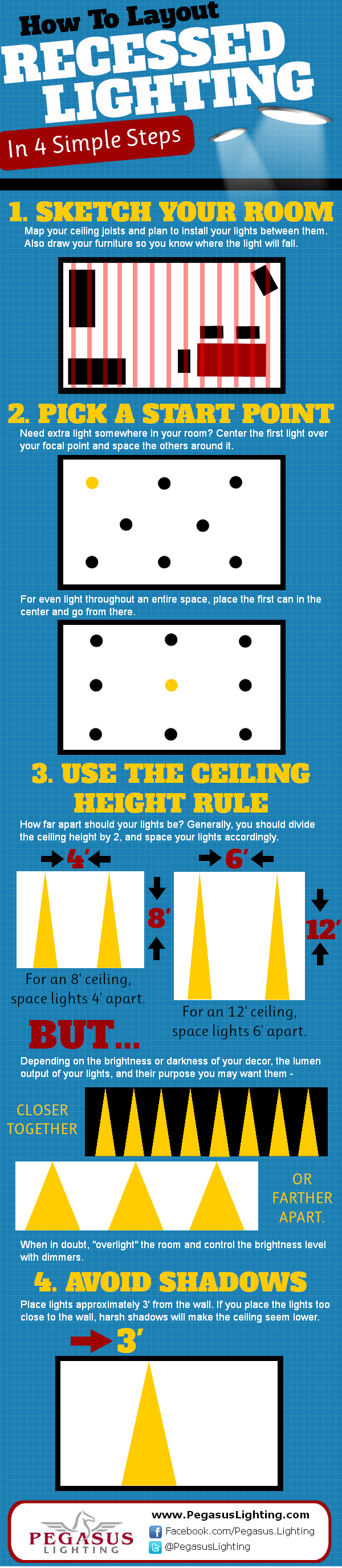 Infographic - How To Map Out Your Recessed Lights   Light design ...